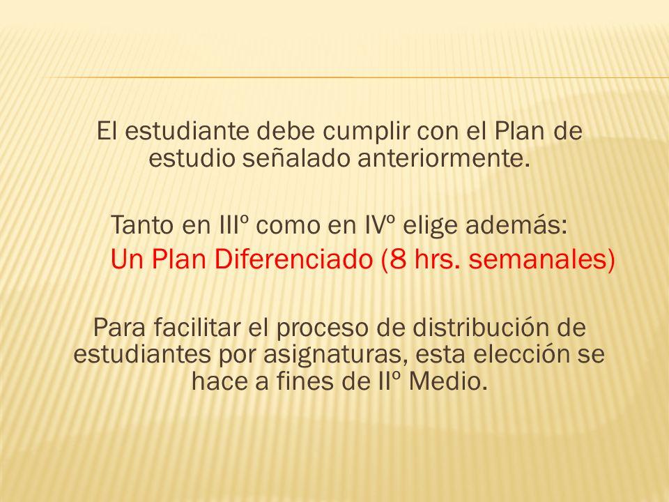 El estudiante debe cumplir con el Plan de estudio señalado anteriormente.