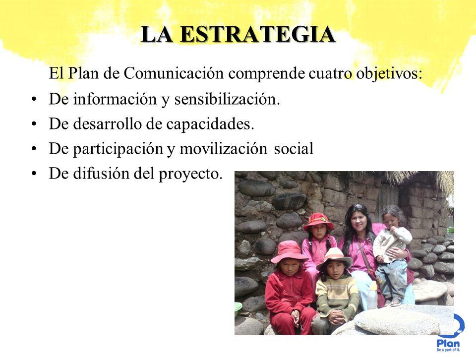 LA ESTRATEGIA El Plan de Comunicación comprende cuatro objetivos: De información y sensibilización. De desarrollo de capacidades. De participación y m