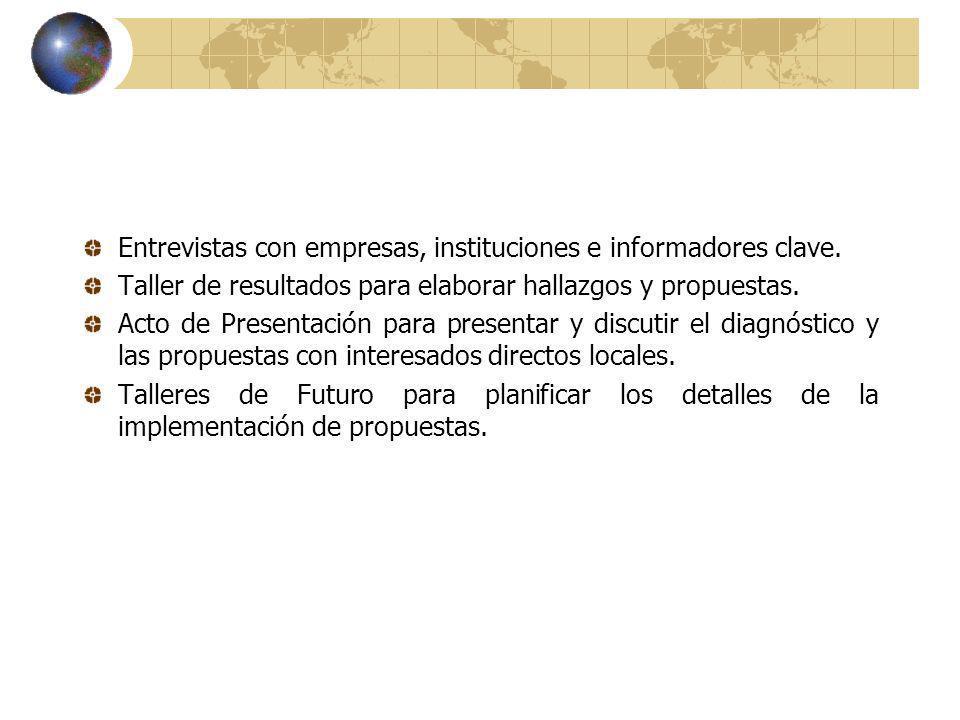 Entrevistas con empresas, instituciones e informadores clave.