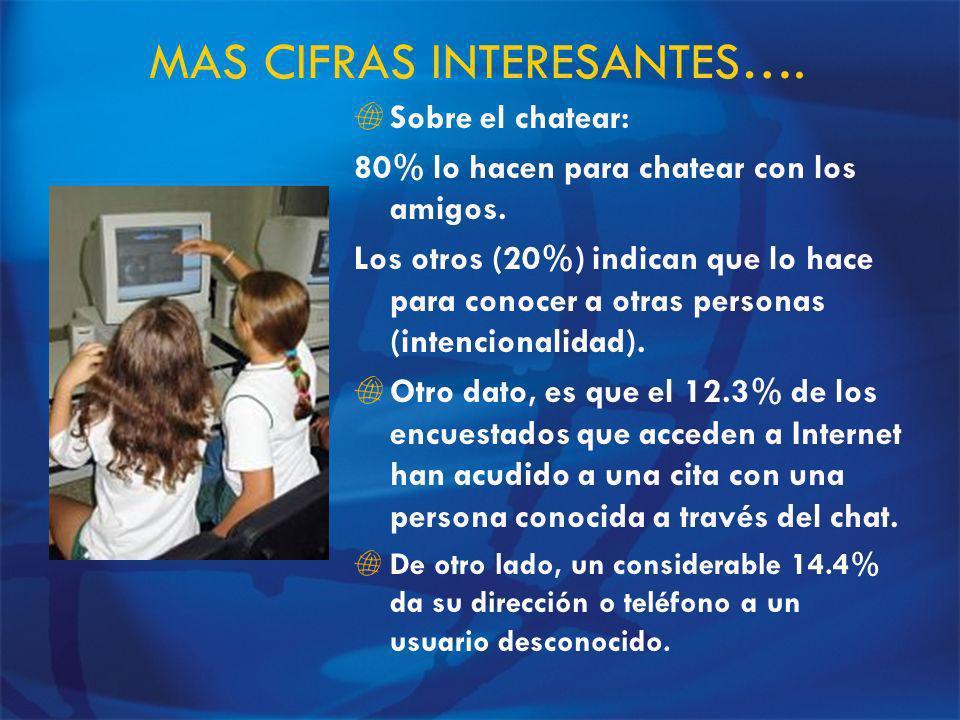 MAS CIFRAS INTERESANTES….Sobre el chatear: 80% lo hacen para chatear con los amigos.