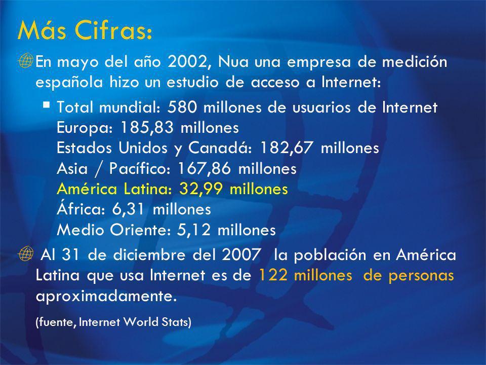 Más Cifras: En mayo del año 2002, Nua una empresa de medición española hizo un estudio de acceso a Internet: Total mundial: 580 millones de usuarios de Internet Europa: 185,83 millones Estados Unidos y Canadá: 182,67 millones Asia / Pacífico: 167,86 millones América Latina: 32,99 millones África: 6,31 millones Medio Oriente: 5,12 millones Al 31 de diciembre del 2007 la población en América Latina que usa Internet es de 122 millones de personas aproximadamente.