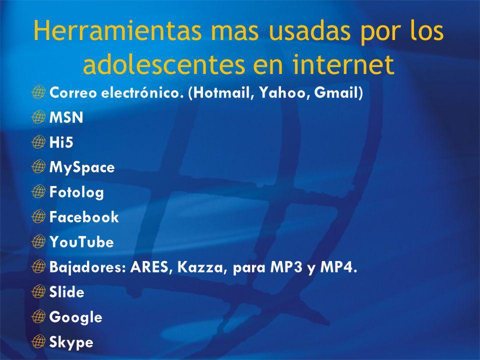 Herramientas mas usadas por los adolescentes en internet Correo electrónico.