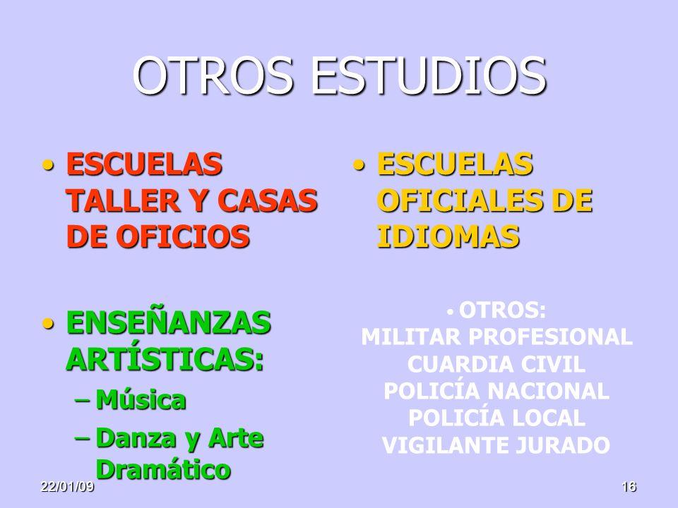 22/01/0916 OTROS ESTUDIOS ESCUELAS TALLER Y CASAS DE OFICIOSESCUELAS TALLER Y CASAS DE OFICIOS ESCUELAS OFICIALES DE IDIOMASESCUELAS OFICIALES DE IDIOMAS ENSEÑANZAS ARTÍSTICAS:ENSEÑANZAS ARTÍSTICAS: –Música –Danza y Arte Dramático OTROS: MILITAR PROFESIONAL CUARDIA CIVIL POLICÍA NACIONAL POLICÍA LOCAL VIGILANTE JURADO