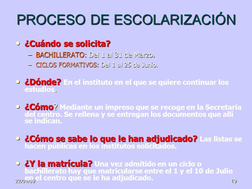 22/01/0919 PROCESO DE ESCOLARIZACIÓN ¿Cuándo se solicita.