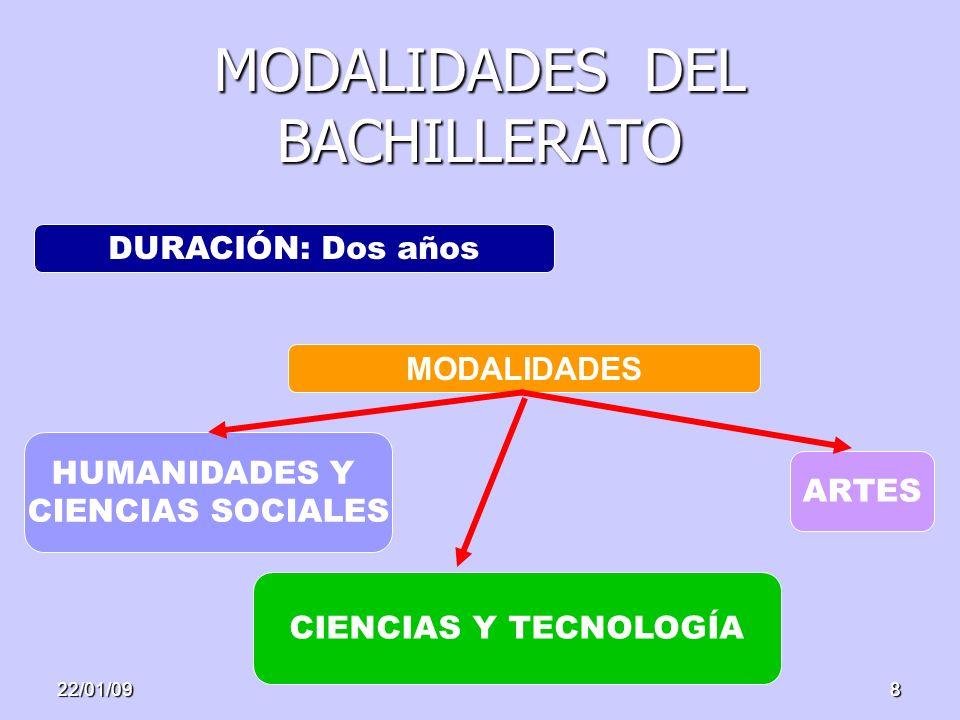 22/01/098 MODALIDADES DEL BACHILLERATO DURACIÓN: Dos años MODALIDADES HUMANIDADES Y CIENCIAS SOCIALES CIENCIAS Y TECNOLOGÍA ARTES