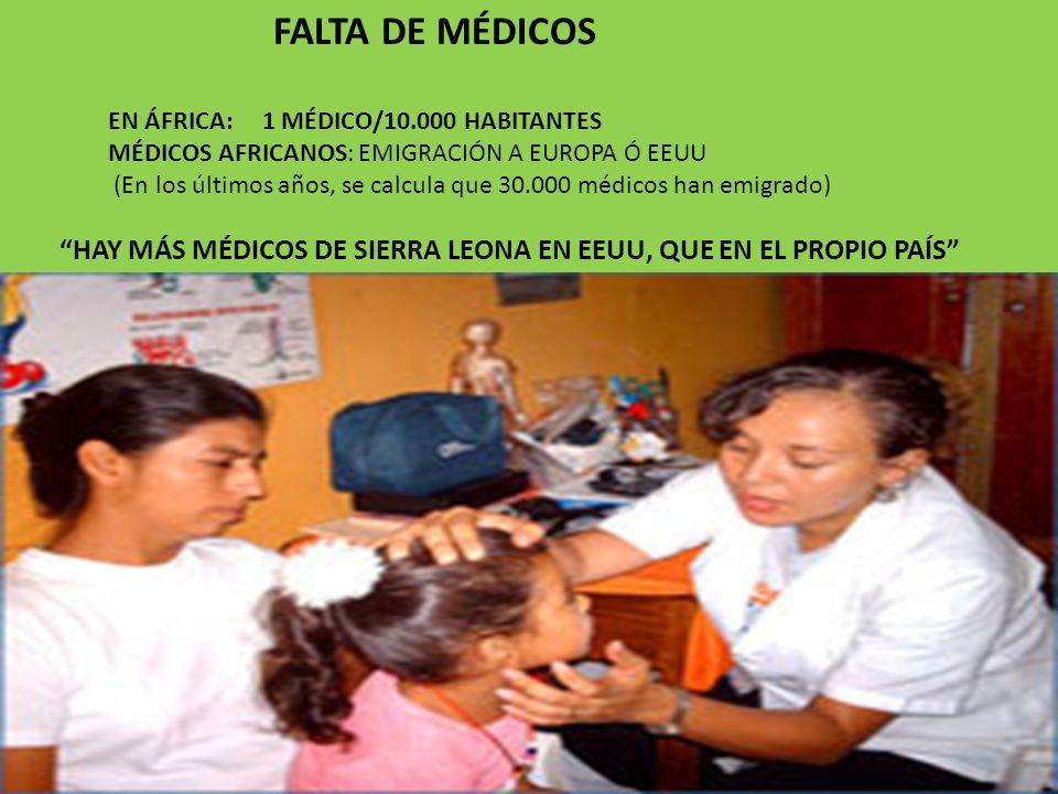 FALTA DE MÉDICOS EN ÁFRICA: 1 MÉDICO/10.000 HABITANTES MÉDICOS AFRICANOS: EMIGRACIÓN A EUROPA Ó EEUU (En los últimos años, se calcula que 30.000 médic