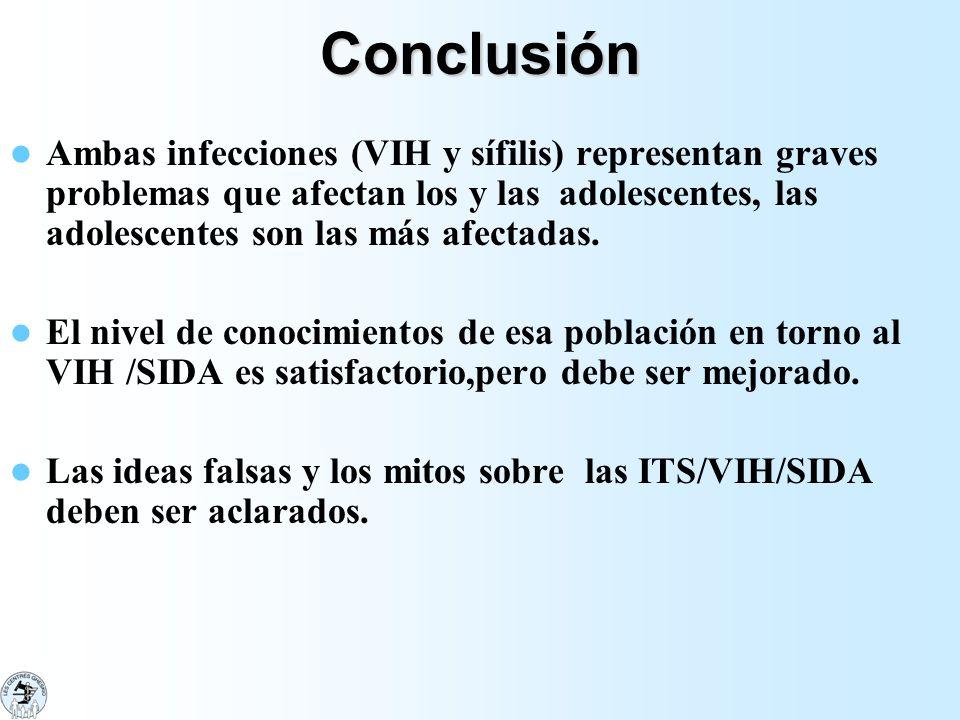 Conclusión Ambas infecciones (VIH y sífilis) representan graves problemas que afectan los y las adolescentes, las adolescentes son las más afectadas.
