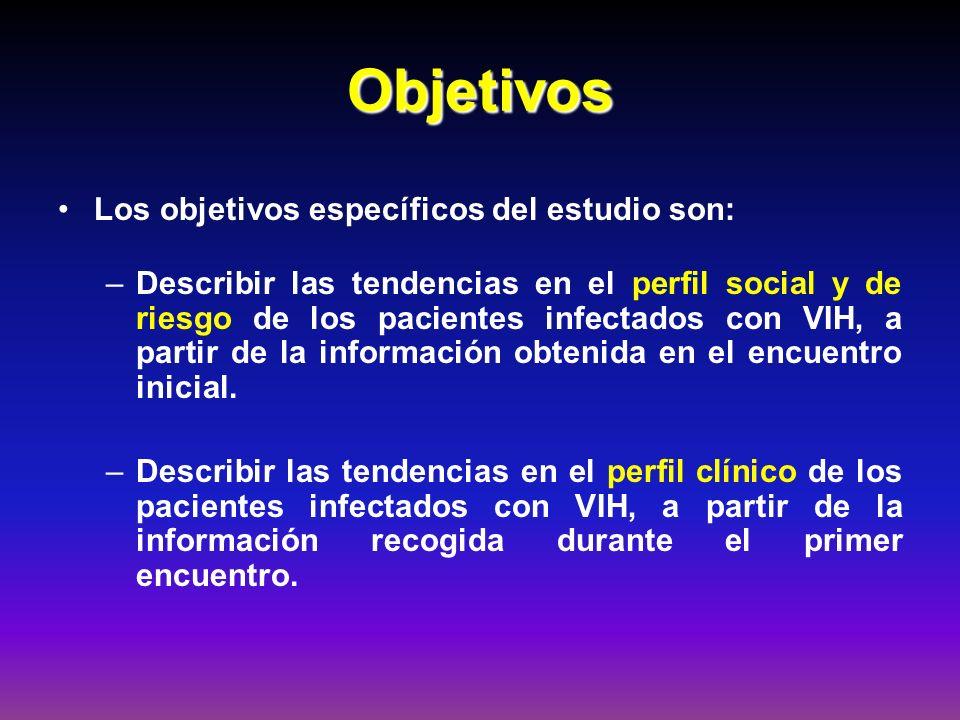 Objetivos Los objetivos específicos del estudio son: –Describir las tendencias en el perfil social y de riesgo de los pacientes infectados con VIH, a