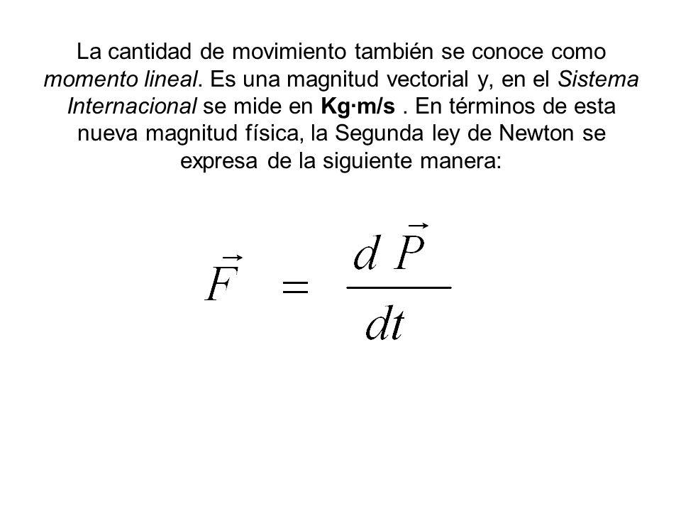 La cantidad de movimiento también se conoce como momento lineal. Es una magnitud vectorial y, en el Sistema Internacional se mide en Kg·m/s. En términ