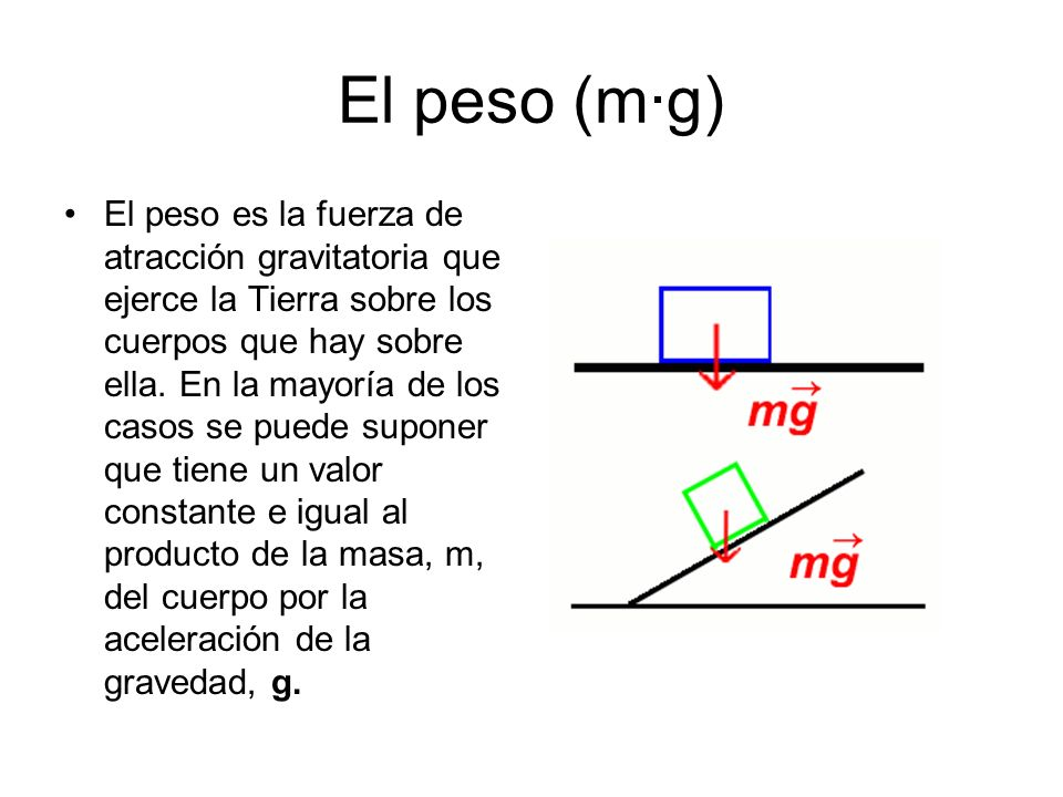 El peso (m·g) El peso es la fuerza de atracción gravitatoria que ejerce la Tierra sobre los cuerpos que hay sobre ella. En la mayoría de los casos se