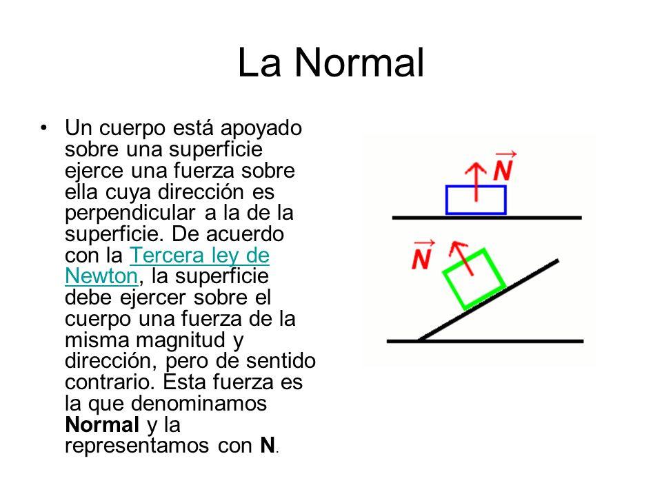 La Normal Un cuerpo está apoyado sobre una superficie ejerce una fuerza sobre ella cuya dirección es perpendicular a la de la superficie. De acuerdo c