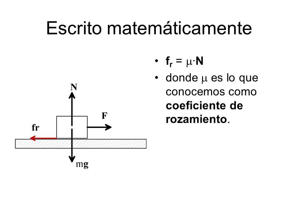 Escrito matemáticamente f r = ·N donde es lo que conocemos como coeficiente de rozamiento.