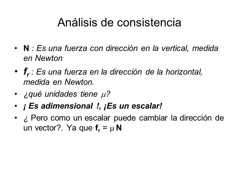 Análisis de consistencia N : Es una fuerza con dirección en la vertical, medida en Newton f r : Es una fuerza en la dirección de la horizontal, medida