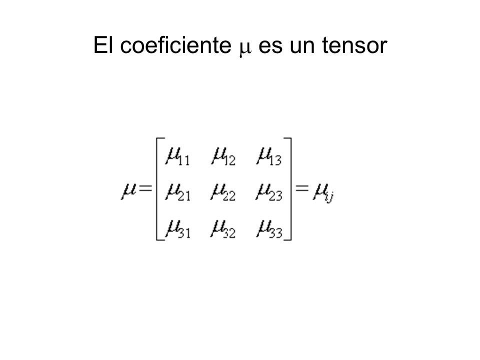 El coeficiente es un tensor