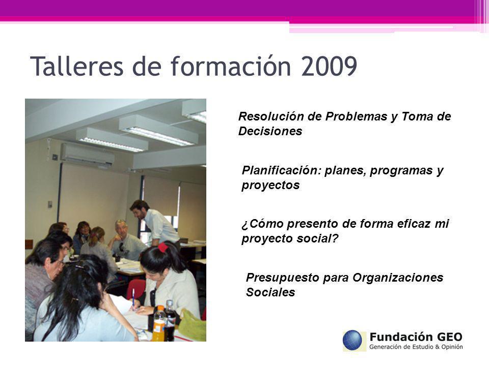 Talleres de formación 2009 Resolución de Problemas y Toma de Decisiones Planificación: planes, programas y proyectos ¿Cómo presento de forma eficaz mi