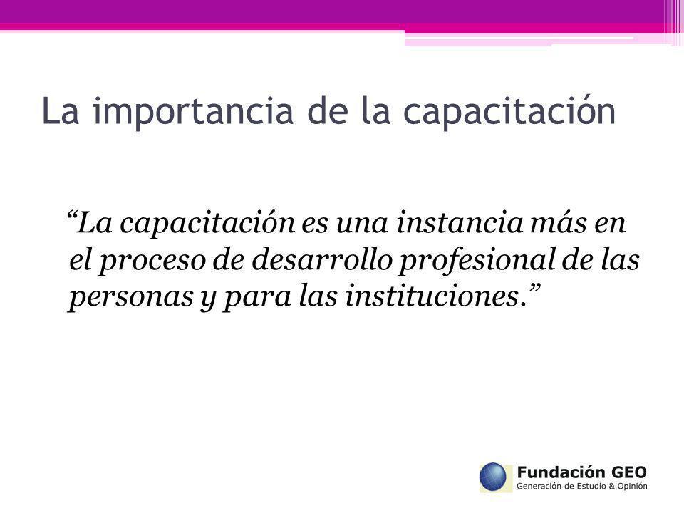 La importancia de la capacitación La capacitación es una instancia más en el proceso de desarrollo profesional de las personas y para las institucione