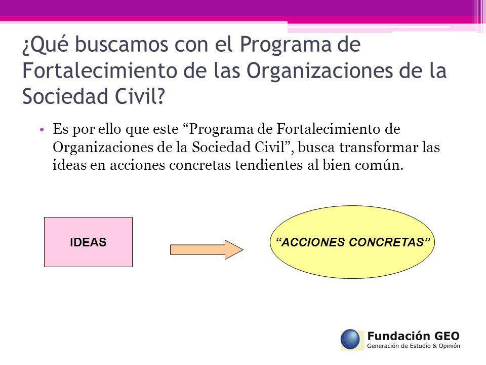 Líneas de acción del Programa de Fortalecimiento de las Organizaciones de la Sociedad Civil Desarrollo del Capital Humano que colabora en Organizaciones de la Sociedad Civil (OSC) Acceso a la Biblioteca de Fundación GEO.