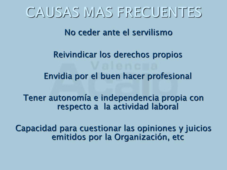 CAUSAS MAS FRECUENTES No ceder ante el servilismo No ceder ante el servilismo Reivindicar los derechos propios Envidia por el buen hacer profesional T