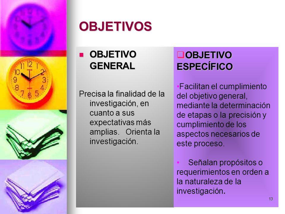 OBJETIVOS OBJETIVO GENERAL OBJETIVO GENERAL Precisa la finalidad de la investigación, en cuanto a sus expectativas más amplias. Orienta la investigaci
