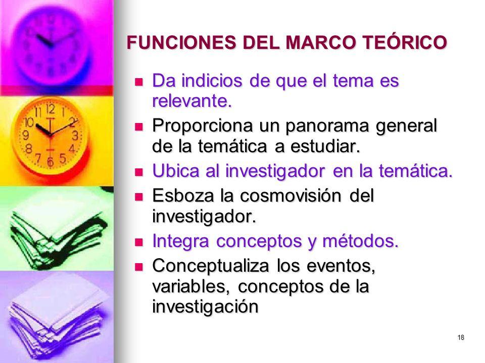 FUNCIONES DEL MARCO TEÓRICO Da indicios de que el tema es relevante. Da indicios de que el tema es relevante. Proporciona un panorama general de la te