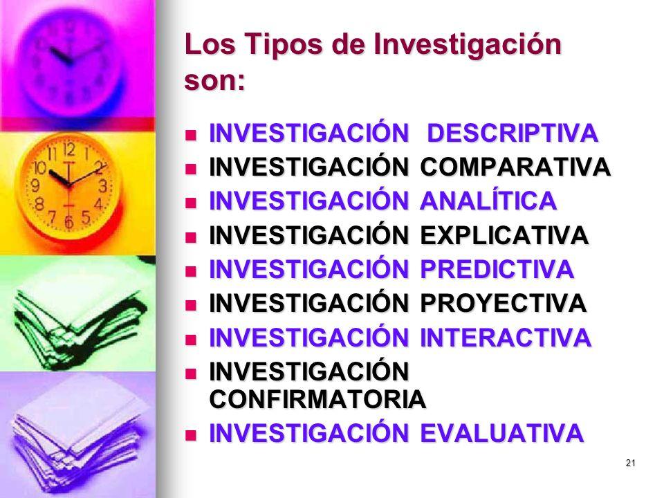 Los Tipos de Investigación son: Los Tipos de Investigación son: INVESTIGACIÓN DESCRIPTIVA INVESTIGACIÓN DESCRIPTIVA INVESTIGACIÓN COMPARATIVA INVESTIG