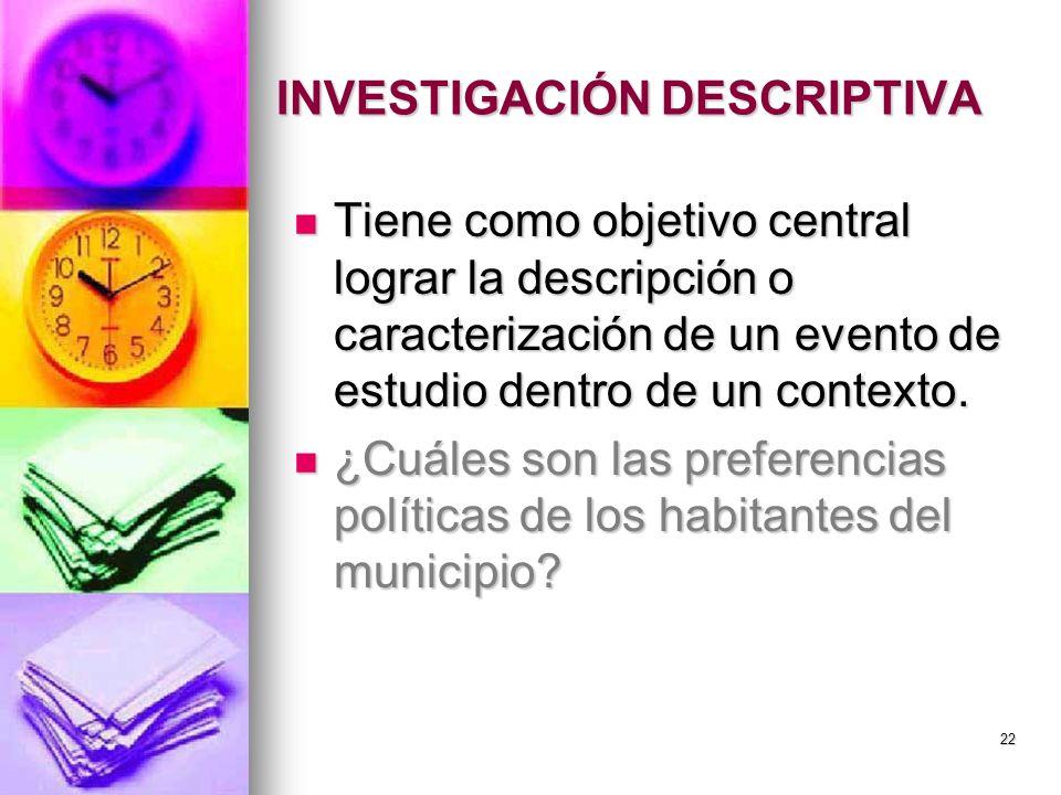 INVESTIGACIÓN DESCRIPTIVA INVESTIGACIÓN DESCRIPTIVA Tiene como objetivo central lograr la descripción o caracterización de un evento de estudio dentro