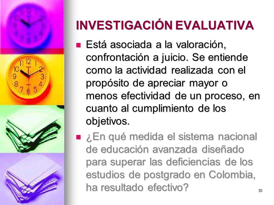 INVESTIGACIÓN EVALUATIVA Está asociada a la valoración, confrontación a juicio. Se entiende como la actividad realizada con el propósito de apreciar m