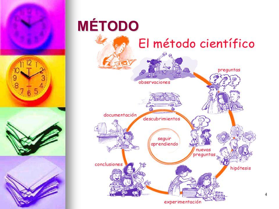 MÉTODO 4
