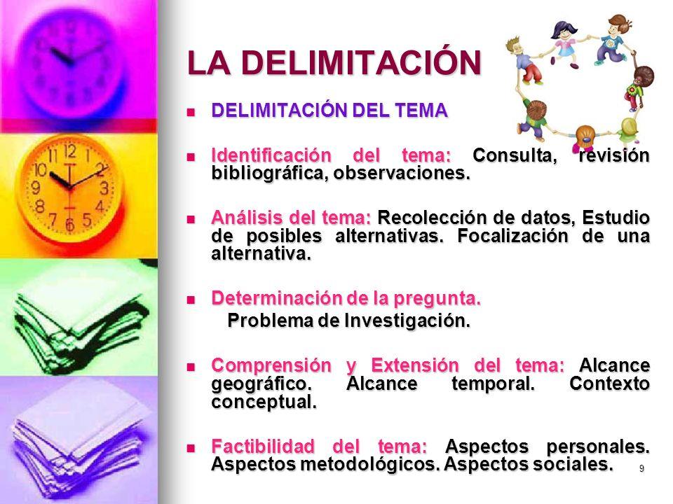 LA DELIMITACIÓN DELIMITACIÓN DEL TEMA DELIMITACIÓN DEL TEMA Identificación del tema: Consulta, revisión bibliográfica, observaciones. Identificación d