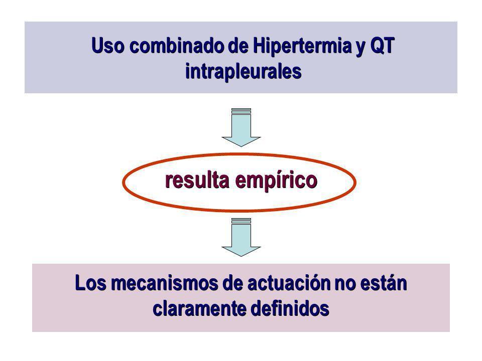 Uso combinado de Hipertermia y QT intrapleurales resulta empírico Los mecanismos de actuación no están claramente definidos
