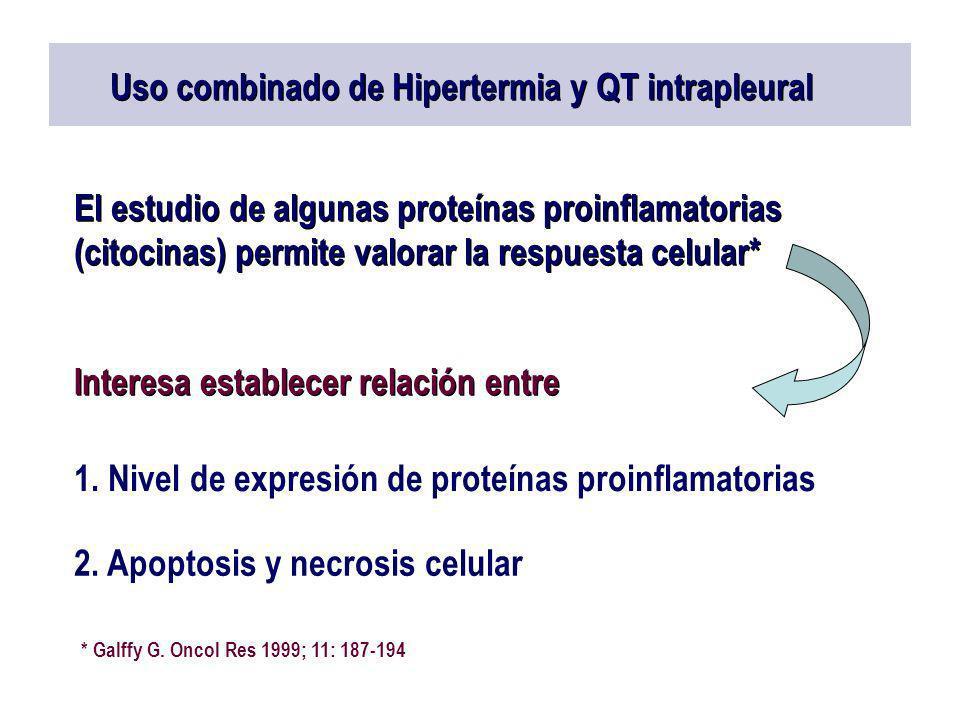 Uso combinado de Hipertermia y QT intrapleural 2. Apoptosis y necrosis celular El estudio de algunas proteínas proinflamatorias (citocinas) permite va