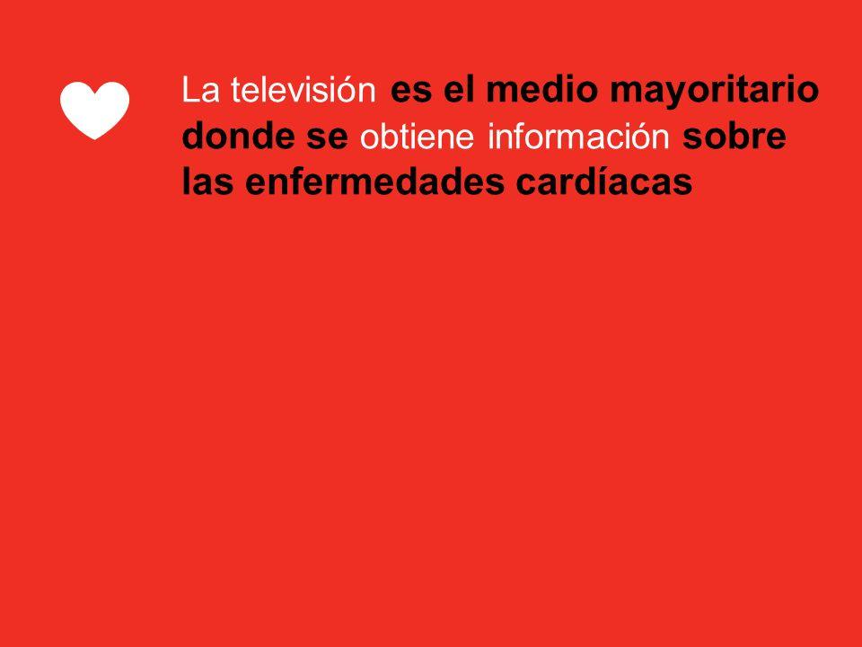 La televisión es el medio mayoritario donde se obtiene información sobre las enfermedades cardíacas