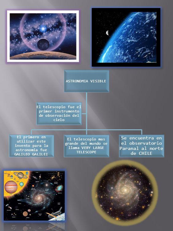 Revolución científica Nicolás Copérnico propuso el modelo heliocéntrico del Sistema Solar corregido por Galileo Galilei y Johannes Kepler se desarrolla por primera vez la tercera ley del movimiento planetario.