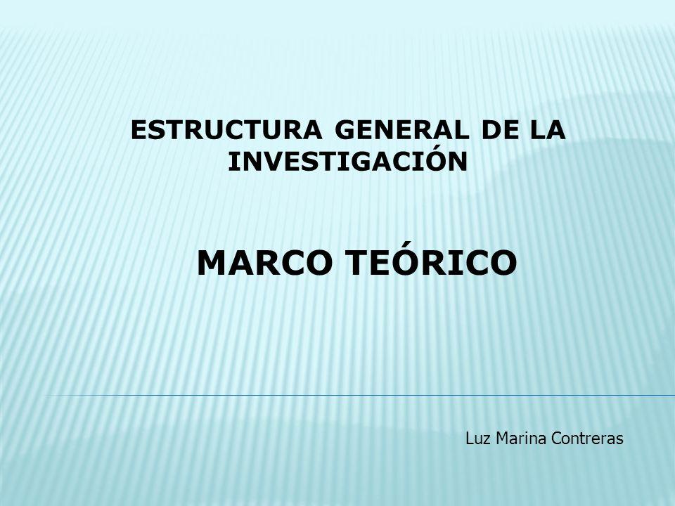 MARCO TEÓRICO Luz Marina Contreras ESTRUCTURA GENERAL DE LA INVESTIGACIÓN