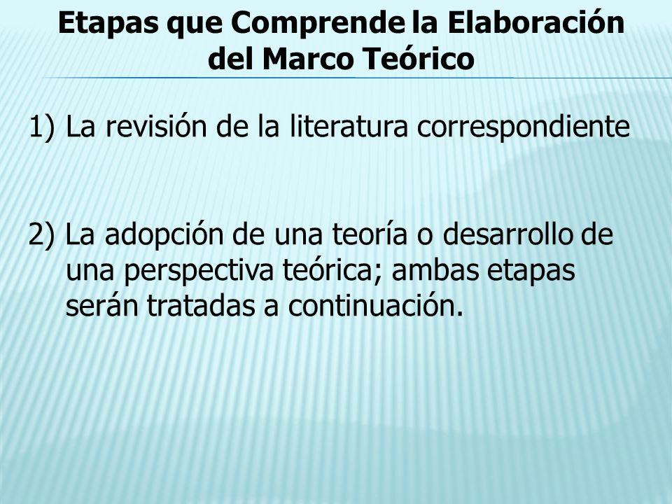 Etapas que Comprende la Elaboración del Marco Teórico 1)La revisión de la literatura correspondiente 2) La adopción de una teoría o desarrollo de una