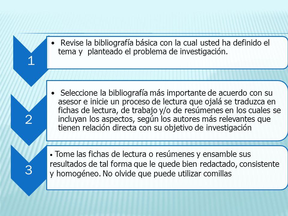 1 Revise la bibliografía básica con la cual usted ha definido el tema y planteado el problema de investigación. 2 Seleccione la bibliografía más impor