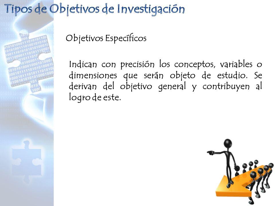 Objetivos Específicos Indican con precisión los conceptos, variables o dimensiones que serán objeto de estudio. Se derivan del objetivo general y cont