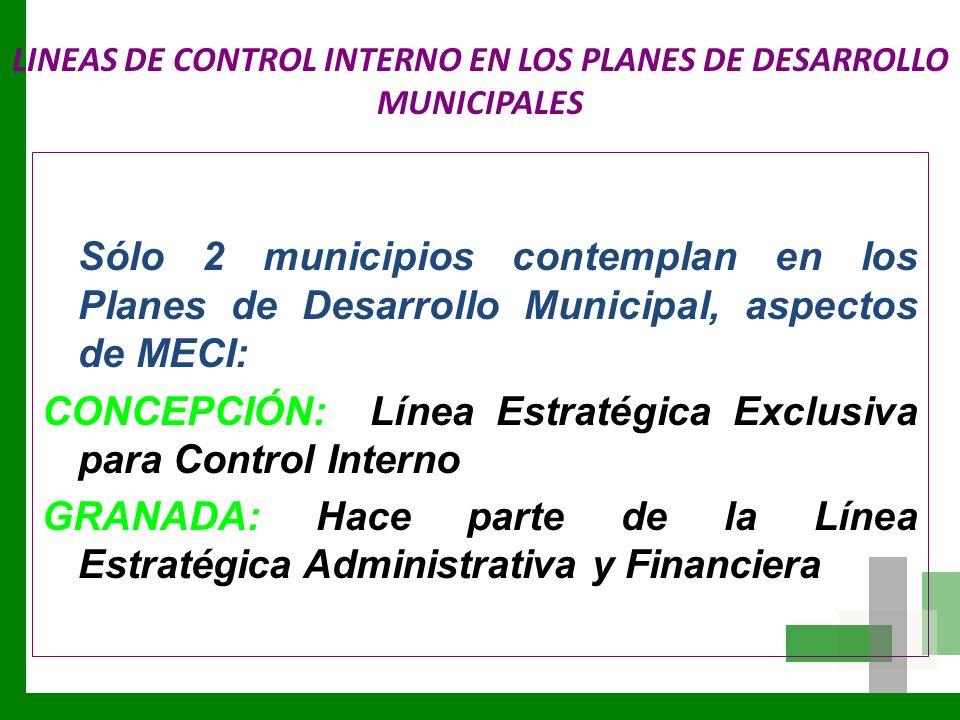 LINEAS DE CONTROL INTERNO EN LOS PLANES DE DESARROLLO MUNICIPALES Sólo 2 municipios contemplan en los Planes de Desarrollo Municipal, aspectos de MECI