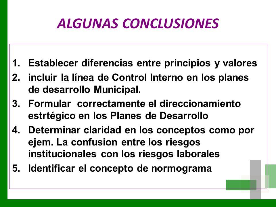 ALGUNAS CONCLUSIONES 1.Establecer diferencias entre principios y valores 2.incluir la línea de Control Interno en los planes de desarrollo Municipal.