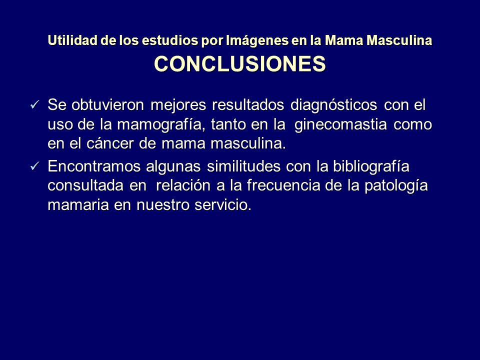 Utilidad de los estudios por Imágenes en la Mama Masculina CONCLUSIONES Se obtuvieron mejores resultados diagnósticos con el uso de la mamografía, tan