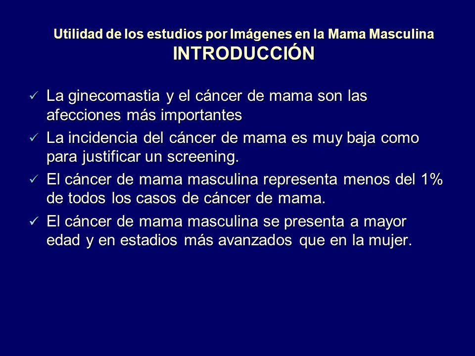 Utilidad de los estudios por Imágenes en la Mama Masculina INTRODUCCIÓN La ginecomastia y el cáncer de mama son las afecciones más importantes La gine