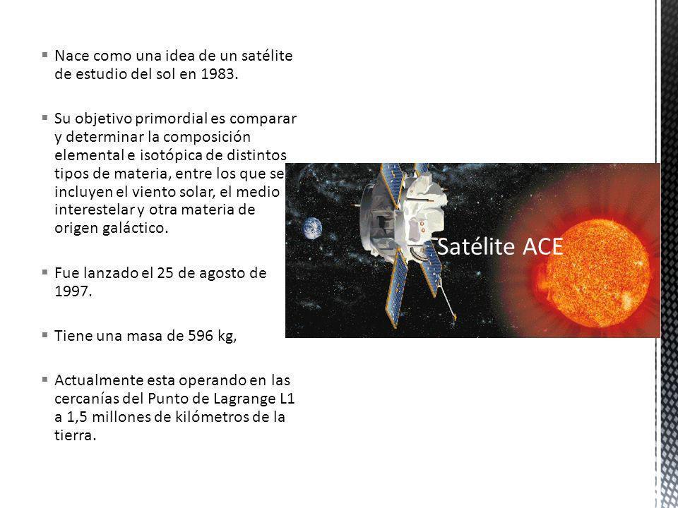 Nace como una idea de un satélite de estudio del sol en 1983.