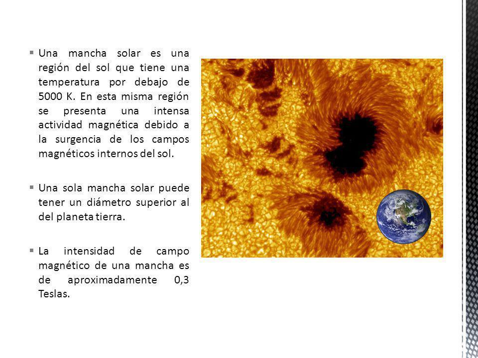 Una mancha solar es una región del sol que tiene una temperatura por debajo de 5000 K.