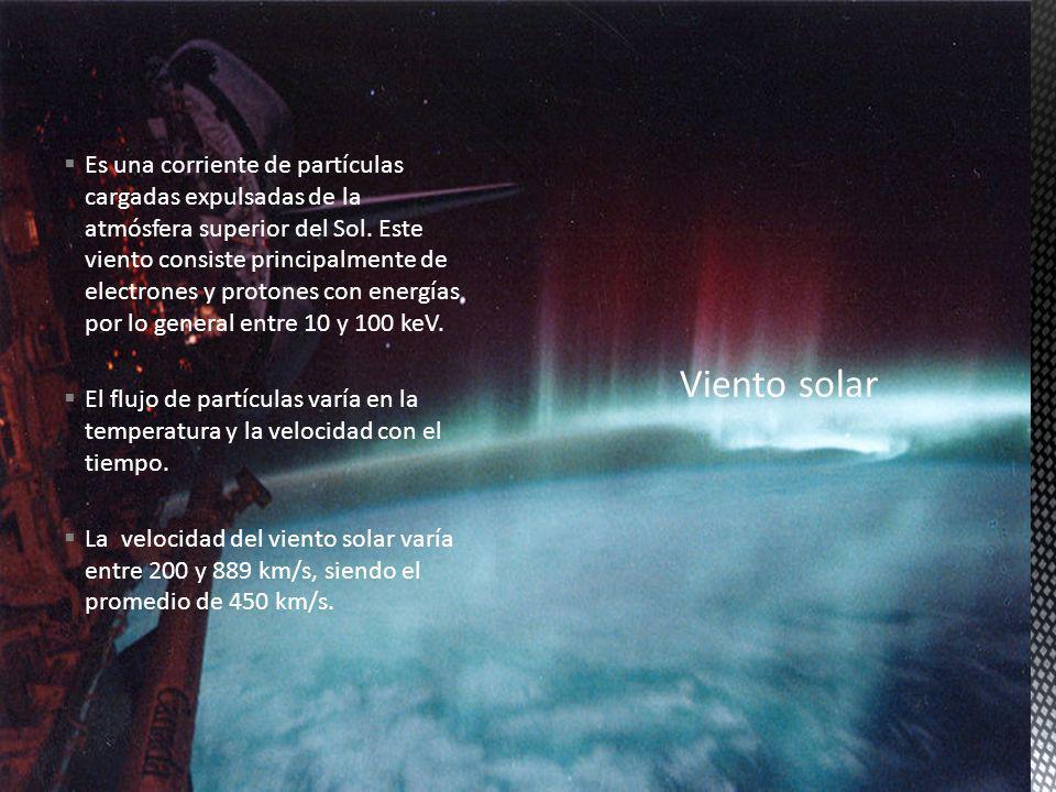 Es una corriente de partículas cargadas expulsadas de la atmósfera superior del Sol.