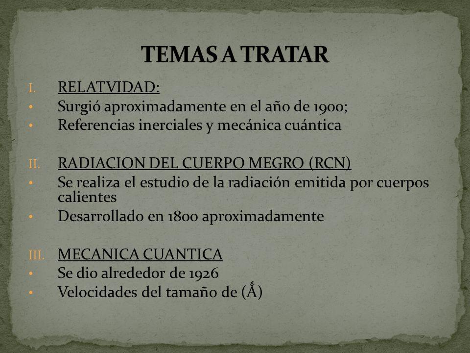 ENERGIA INFRAROJO UV Rayos XRayos αMicroondasRadio TEORIA DE LA RELATIVIDAD Visible RCN MECANICA CUANTICA (Ǻ)