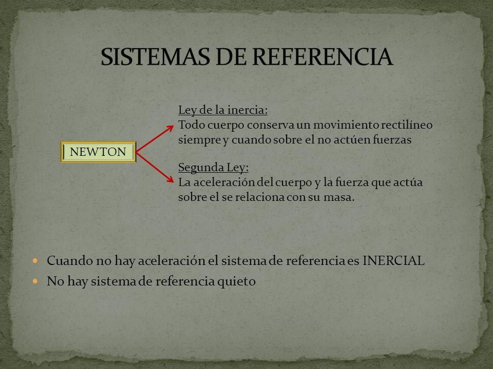 Cuando no hay aceleración el sistema de referencia es INERCIAL No hay sistema de referencia quieto NEWTON Ley de la inercia: Todo cuerpo conserva un m