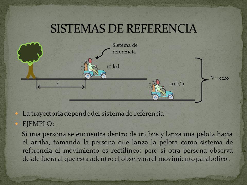 La trayectoria depende del sistema de referencia EJEMPLO: Si una persona se encuentra dentro de un bus y lanza una pelota hacia el arriba, tomando la