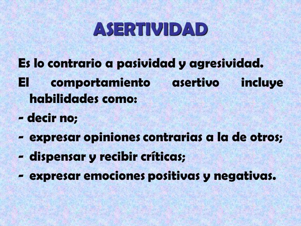 ASERTIVIDAD Es lo contrario a pasividad y agresividad. El comportamiento asertivo incluye habilidades como: - decir no; -expresar opiniones contrarias
