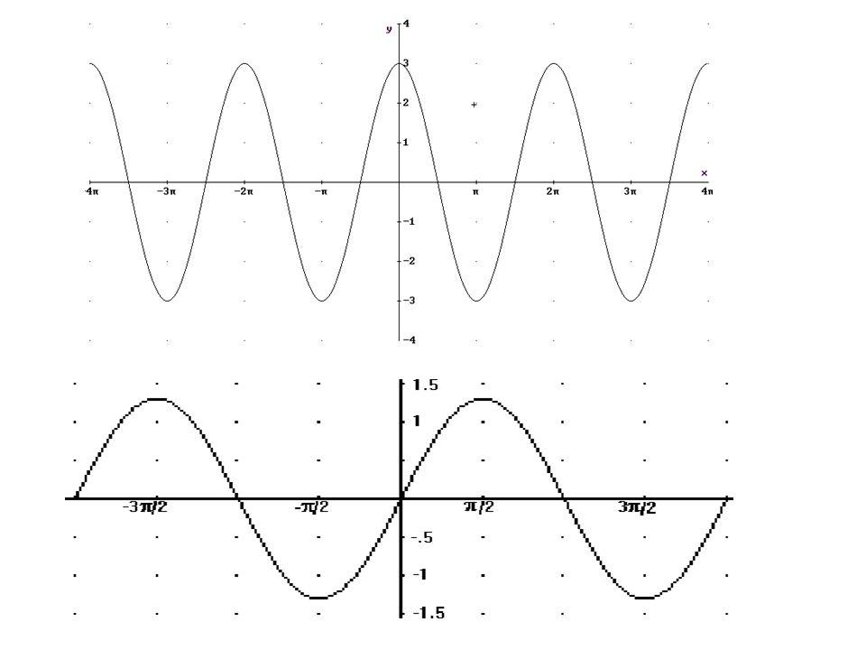 A – Amplitud [m] T – periodo [s] f - Frecuencia [1/s] ω – frecuencia angular [rad/s] La fase φ y A, se evalúan y encuentran a partir de condiciones iniciales del problema.