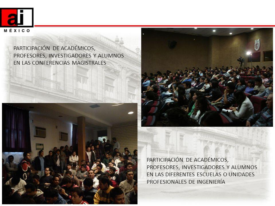 PARTICIPACIÓN DE ACADÉMICOS, PROFESORES, INVESTIGADORES Y ALUMNOS EN LAS CONFERENCIAS MAGISTRALES PARTICIPACIÓN DE ACADÉMICOS, PROFESORES, INVESTIGADO
